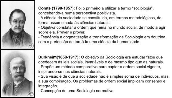 Filosofos Comte Durkheim