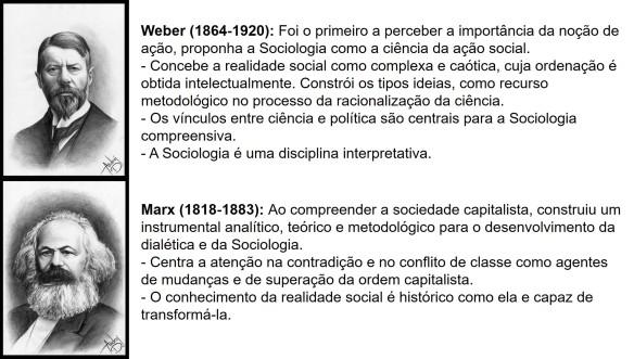 Filosofos Weber Marx