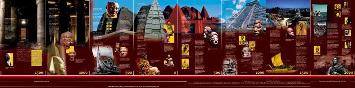 linha-do-tempo-povos-africanos